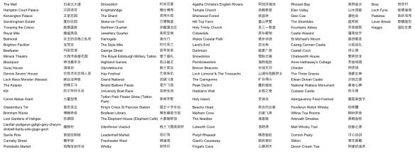 101 英國特色中文名稱
